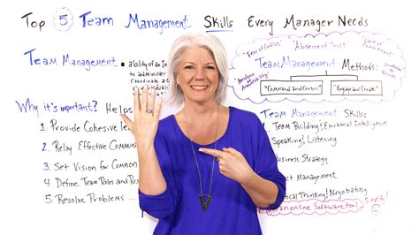 top  team management skills  manager