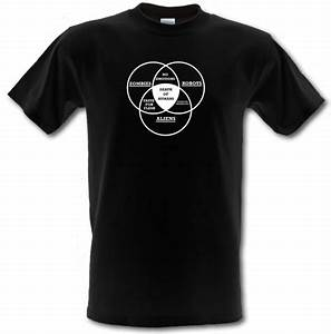 Zombies  Aliens And Robots Venn Diagram T Shirt By Chargrilled