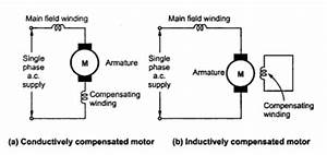 Single Phase A C  Series Motor