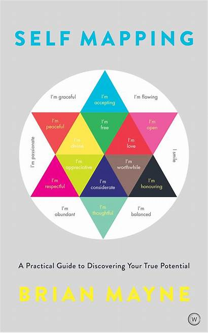 Self Mapping True Books Discovering Practical Potential