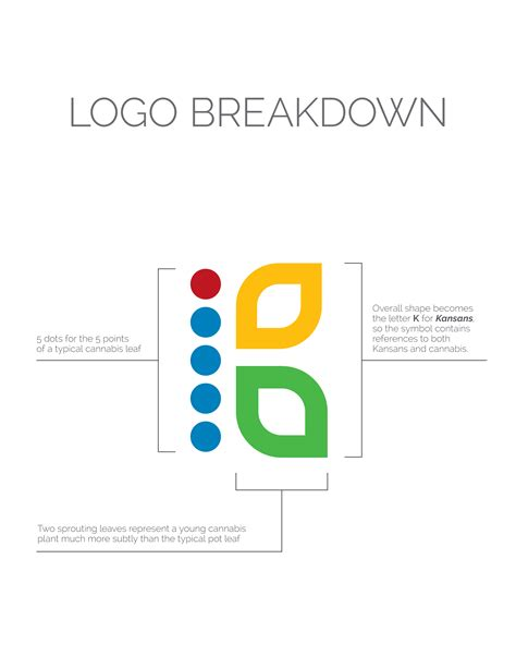 kansans for cannabis identity design jesse kaufman design