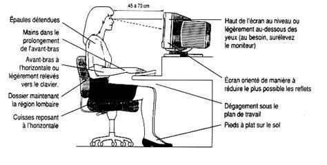 ergonomie bureau ordinateur ergonomie du clavier et du poste de travail informatique