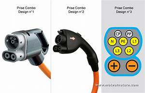 Prise électrique En Anglais : toutes les prises de charge rapide pour voitures lectriques ~ Medecine-chirurgie-esthetiques.com Avis de Voitures