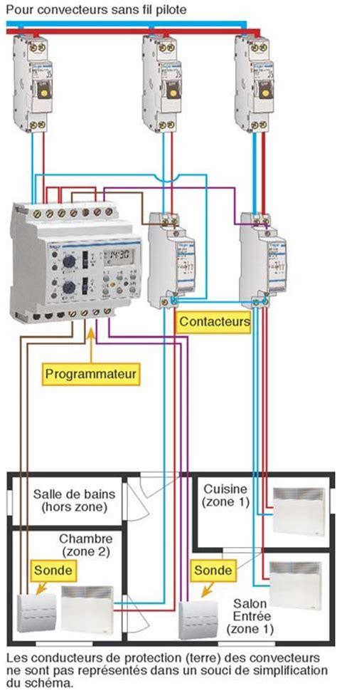 chauffage pour chambre de culture puissance radiateur electrique pour chambre radiateur