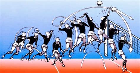 pengertian bola voli beserta sejarah ukuran lapangan