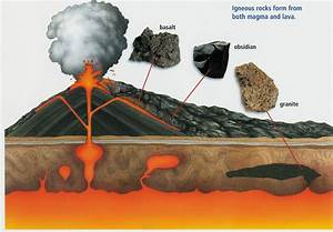 Free Rock Cycle Cliparts  Download Free Clip Art  Free