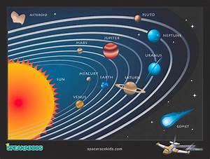 The Solar System | choen050109