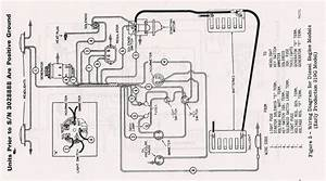 Deere 310g Wiring Diagram
