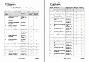 Iso 22301 documentation toolkit for Documents checklist visa 600