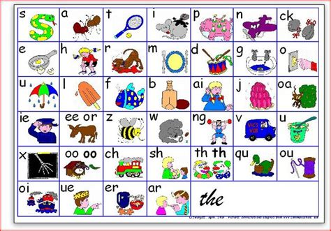 25+ Best Ideas About Jolly Phonics On Pinterest  Jolly Phonics Songs, A To Z Reading And Jolly