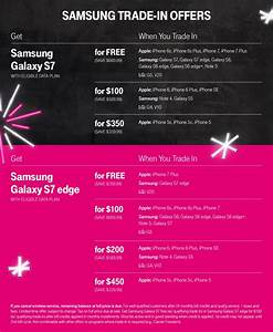 The Best Galaxy S7 and Galaxy S7 Edge Black Friday 2016 ...