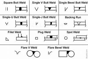 Mig Wire Speed Chart A Printable Chart Of Welding Symbols With Their Meaning