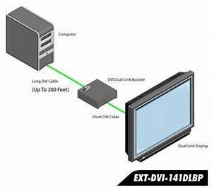 Ext-dvi-141dlbp - Gefen Dual Link Dvi Booster Plus