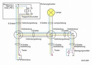 Bewegungsmelder Mit Schalter Für Dauerlicht : bewegungsmelder 04 ~ Orissabook.com Haus und Dekorationen
