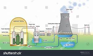 Power Station Diagram Stock Illustration 236673541