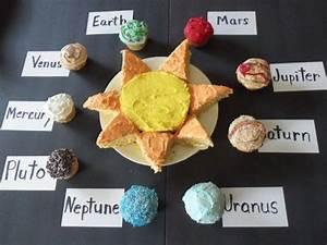Fun Cupcake Recipe: Make Solar System Cupcakes # ...