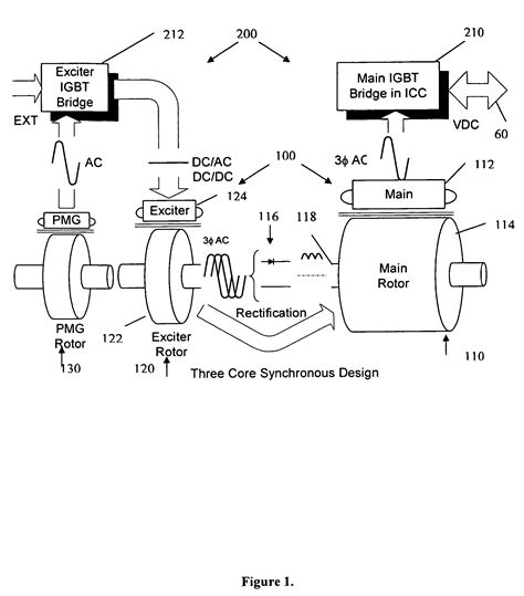patent us7508086 aircraft engine starter generator and