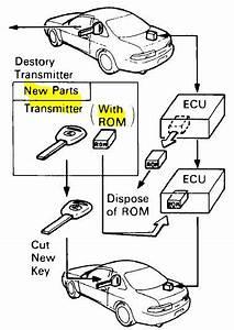 1994 lexus es300 thermostat housing diagram 1994 free With 97 vw passat wagon likewise 1993 lexus es300 power steering diagram in