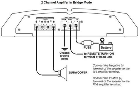 how to bridge an lifier with the ultimate guide to choosing the best car stereo
