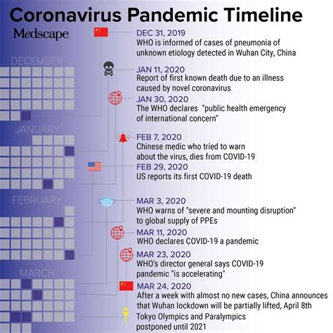 Coronavirus: UK sees largest rise in COVID-19 deaths in a day as total hits 35   UK News   Sky News
