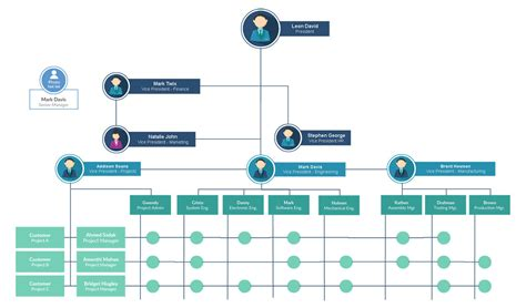 org chart org chart software to create organization charts creately