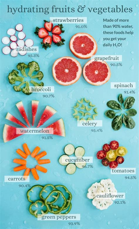 wwbs beauty food   week  natures elixir