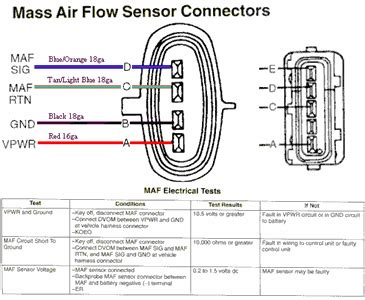 solved maf sensor  wire connection    fixya