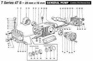 General Pump Ts2021