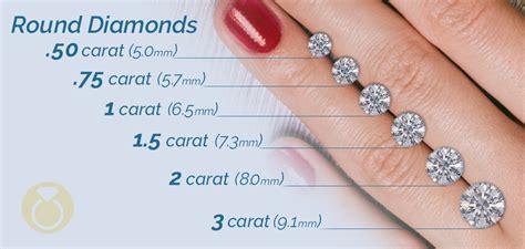 cut diamond size chart carat weight  mm size
