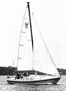 Rewiring A Sailboat Diagram
