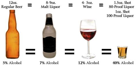 how many ounces in a of liquor standard drinks center for wellness promotion unc charlotte