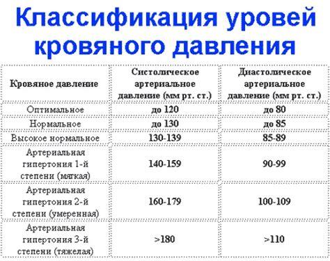 Лориста - инструкция по применению, цена на Лориста и..