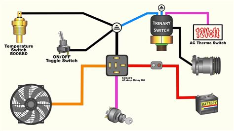 wire  electric fan   ac trinary switch youtube