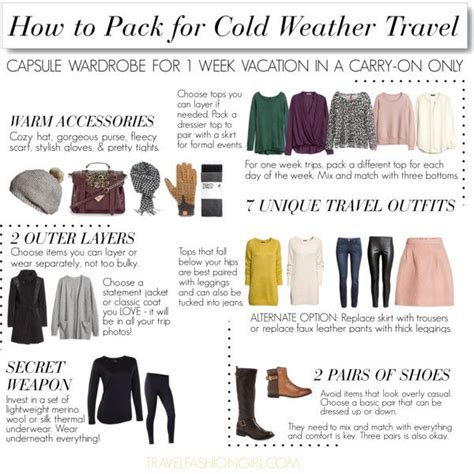 packing light for travel this is a travel packing list for a cold weather vacation