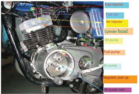 Memperbesar Pengapian Motor 4 Tak by Pengetahuan Sepeda Motor Otomotif