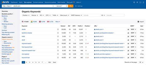 Keyword Ranking - keyword rank checker by ahrefs track your keyword rankings