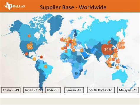 Apple supply chain analysis