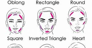 How To Apply Blush According To Face Shape