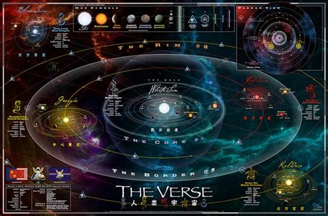 Mass Effect Tabletop Rpg by Weird Things 187 Blog Archive 187 Does Our Solar System Have