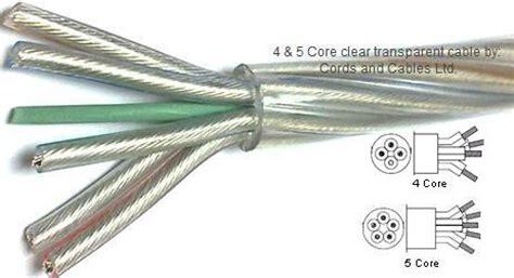 2192y 2183y 2184y 3185 ho3 ho5 fiber covered cable