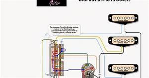 Hermetico Guitar  Fender American Deluxe Sss  2010 Model