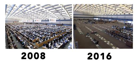 the ubs trading floor before and after this week on wall