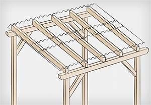 Pavillon Dach Selber Bauen : dachkonstruktion aus holz bauen dachkonstruktion holz berdachung und balkon berdachung ~ Watch28wear.com Haus und Dekorationen