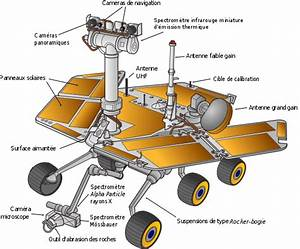 A Diagram of Parts of the Mars Rover (page 2) - Pics about ...