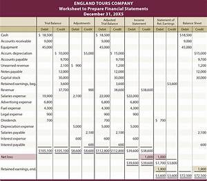 Best Photos of Wilford Towing Balance Sheet Excel - Simple ...