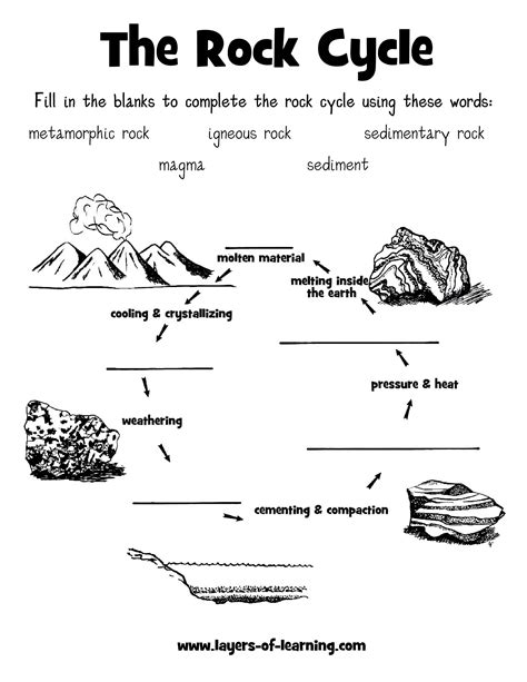 15 Best Images Of Rock Cycle Worksheets  Printable Rock Cycle Worksheets, Journey On The Rock