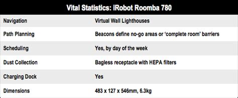 Irobot Roomba 780 Automated Vacuum Cleaner • The Register