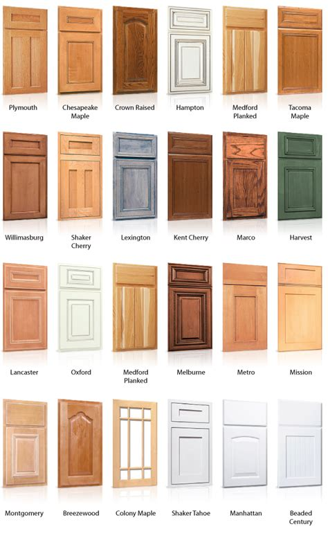 kitchen cabinet doors styles of kitchen cabinet doors cabinet door styles by