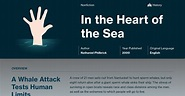 In the Heart of the Sea Chapter 4 Summary | Course Hero
