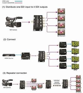 Doss Sdi4sp 4-way Sdi Splitter  U0026 Repeater 1-in 4-out W   Audio Extraction